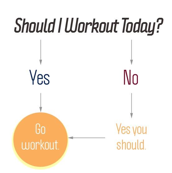 motivational monday infinite life fitness