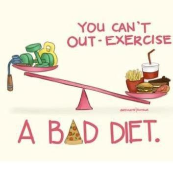 Image result for healthy food motivation